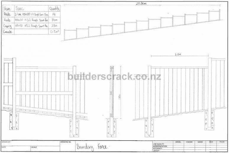 Boundary fence 28m 16924 builderscrack for Boundary wall cost calculator